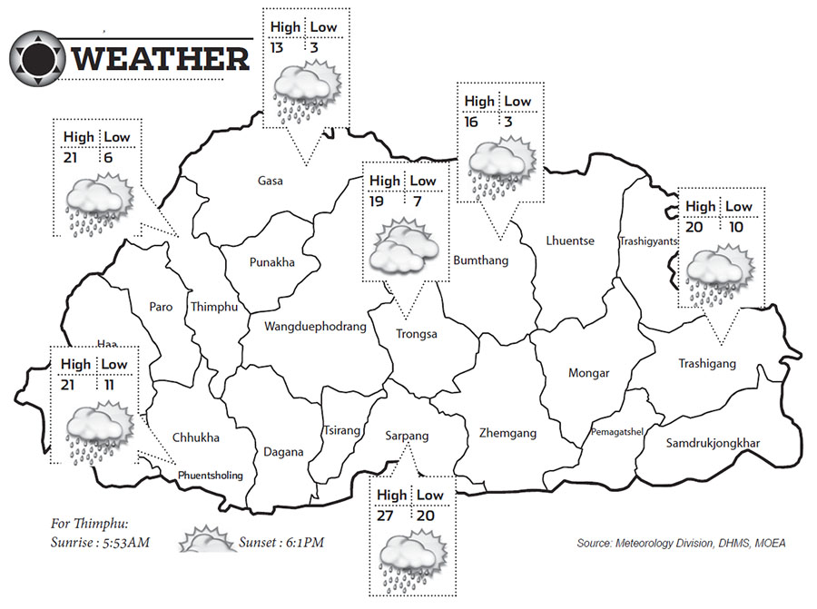 Bhutan Weather April 01 2013