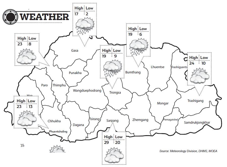 Bhutan Weather April 03 2013