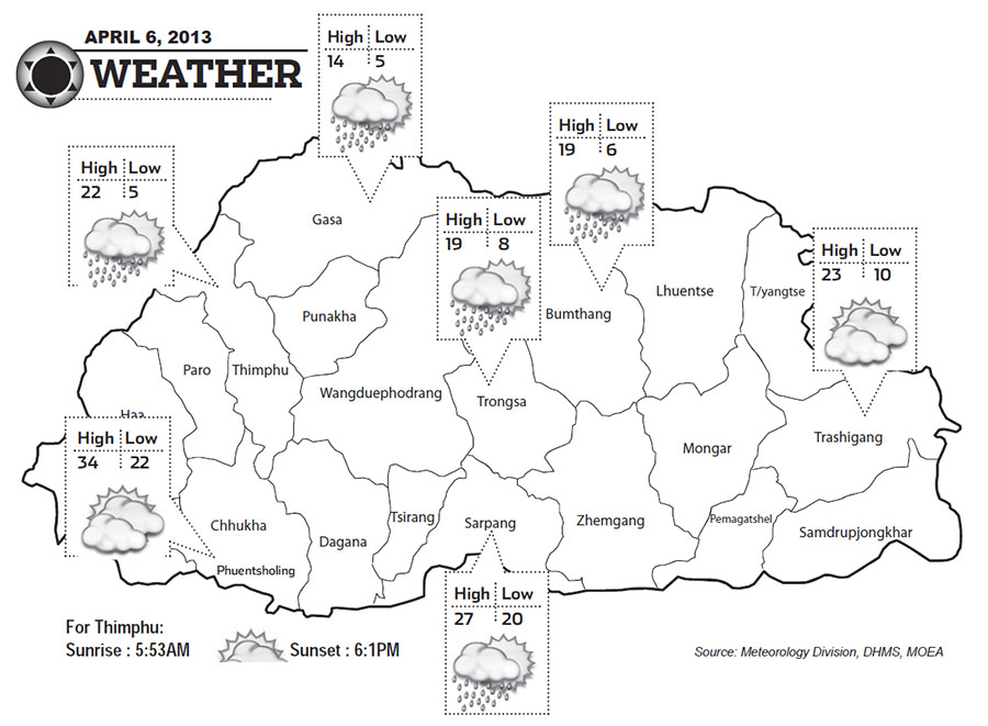 Bhutan Weather April 06 2013