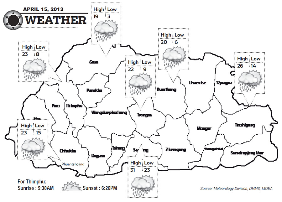 Bhutan Weather April 15 2013