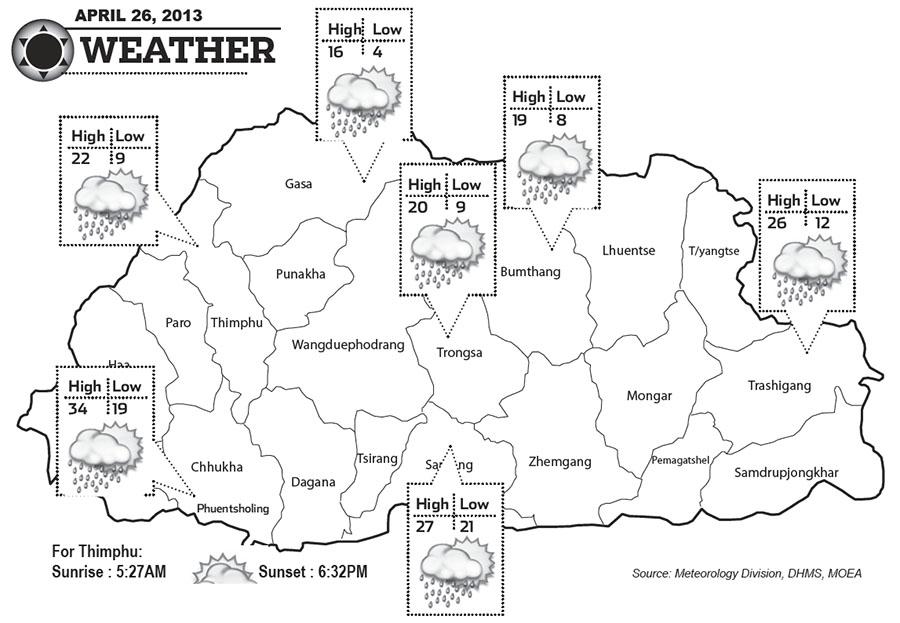 Bhutan Weather April 26 2013