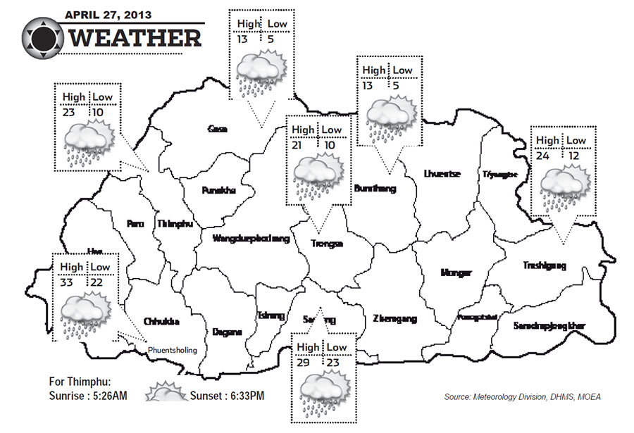 Bhutan Weather April 27 2013