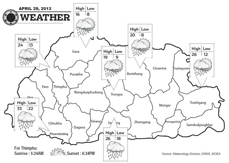 Bhutan Weather April 29 2013