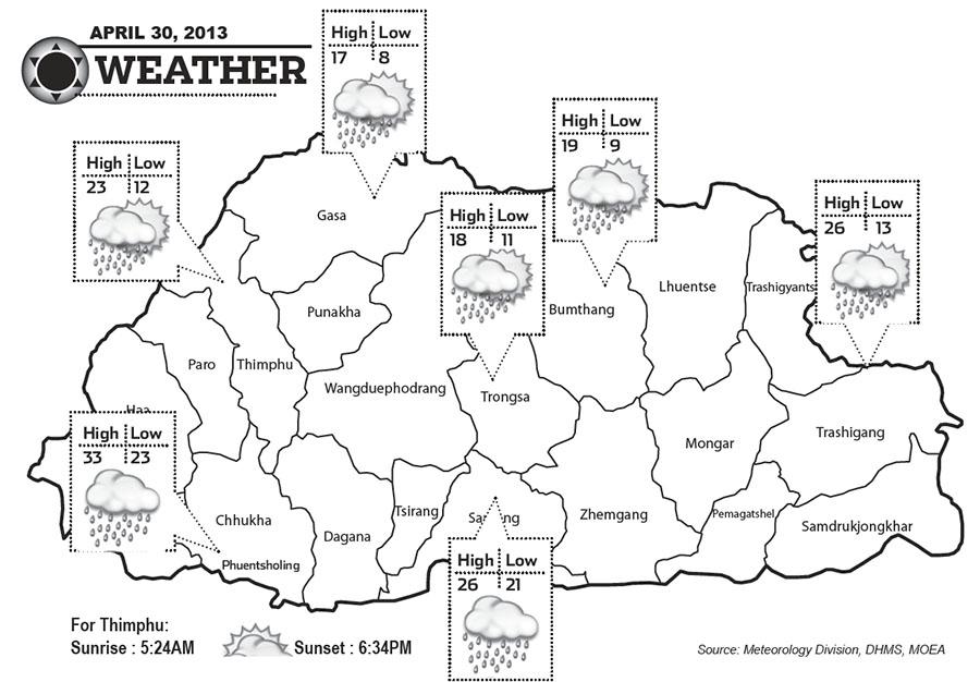 Bhutan Weather April 30 2013