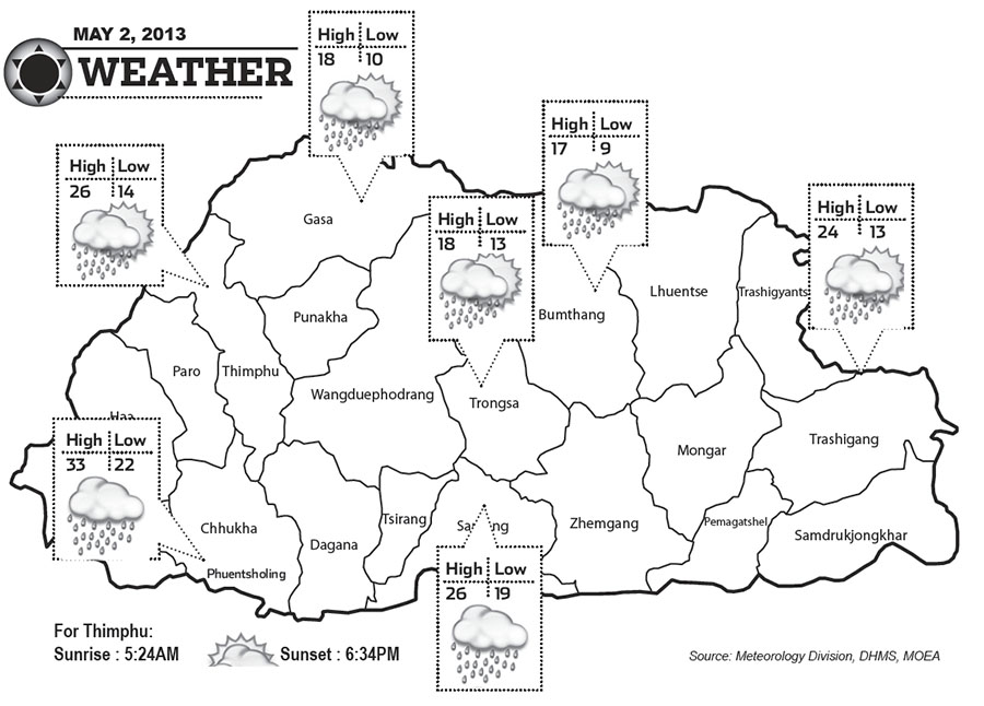 Bhutan Weather for May 02 2013