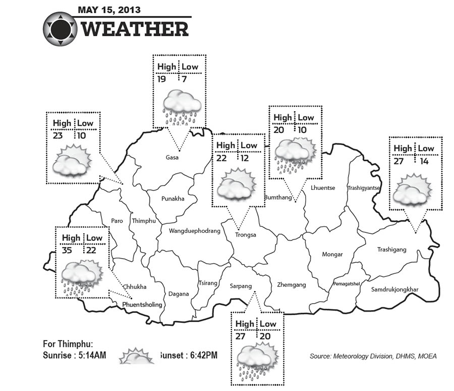 Bhutan Weather for May 15 2013