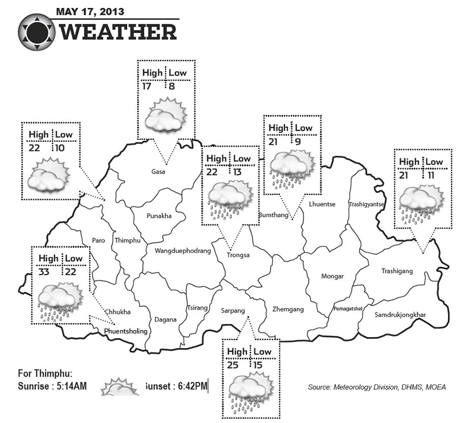 Bhutan Weather May 17 2013