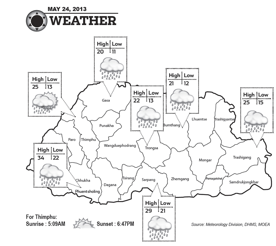 Bhutan Weather for May 24 2013