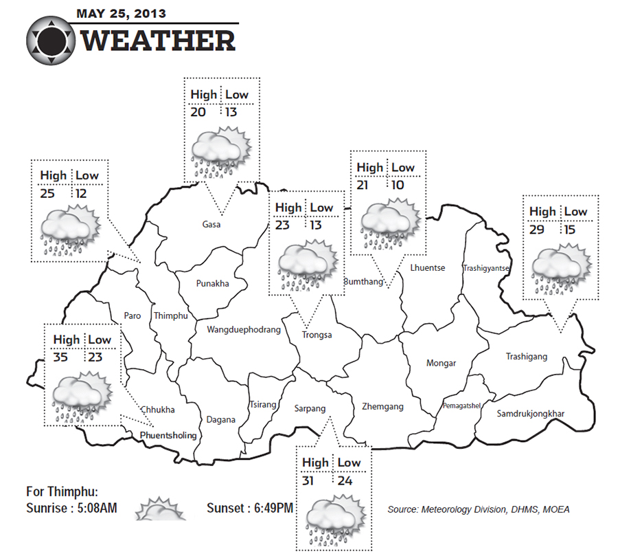 Bhutan Weather for May 25 2013