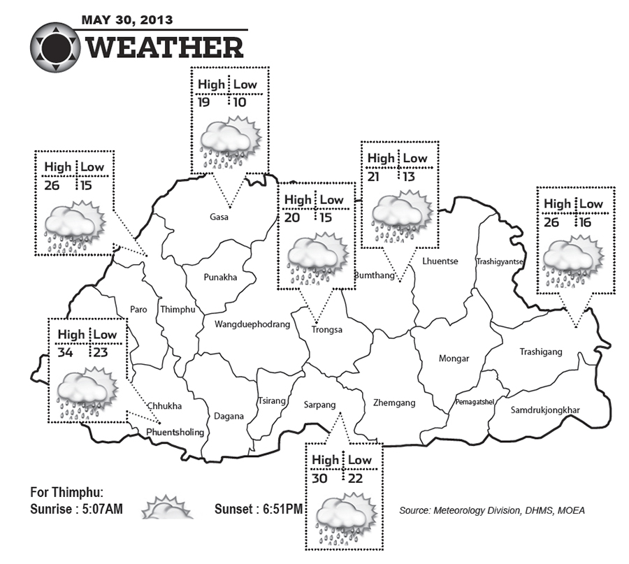 Bhutan Weather for May 30 2013