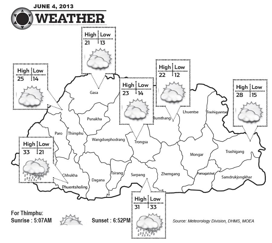 Bhutan Weather for June 04 2013