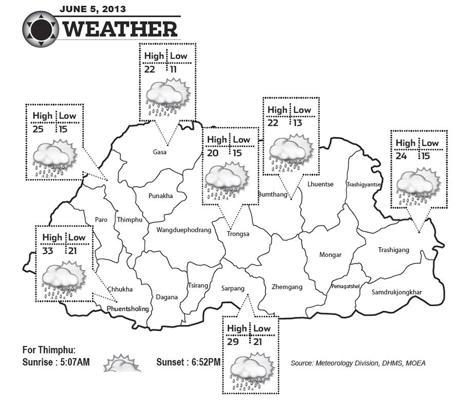 Bhutan Weather for June 05 2013
