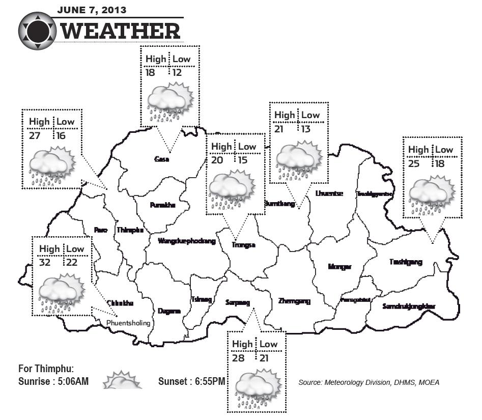 Bhutan Weather for June 07 2013