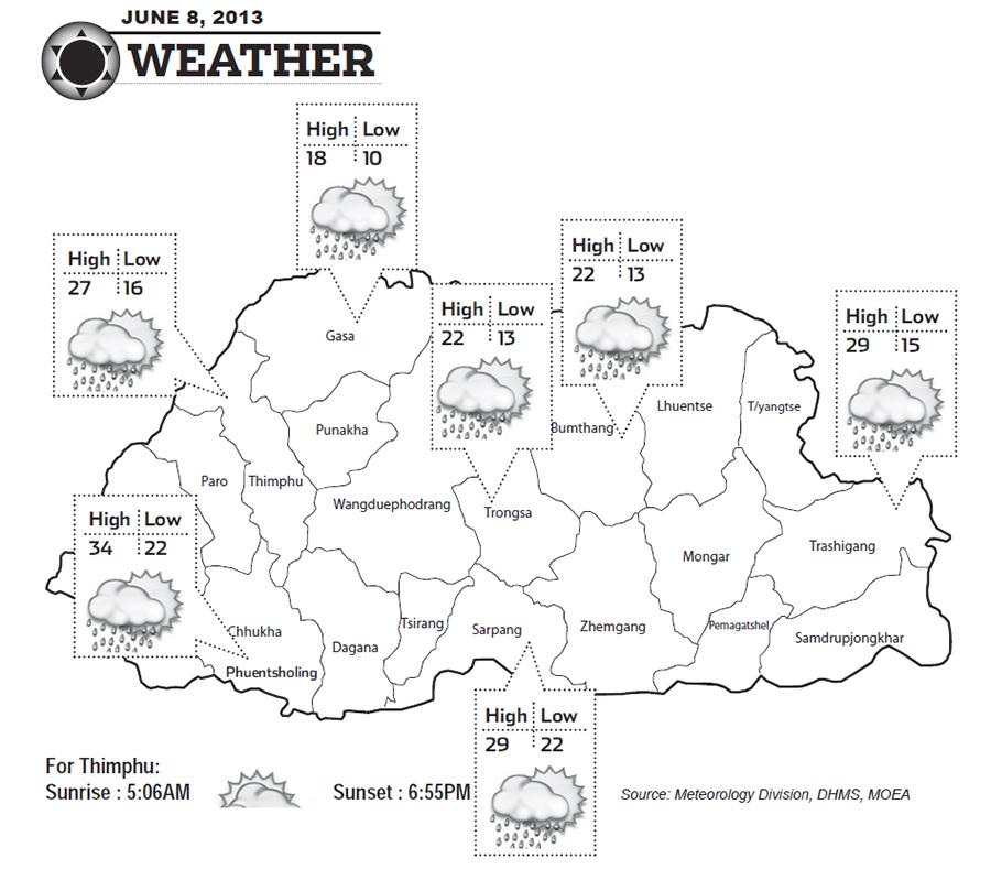 Bhutan Weather for June 08 2013