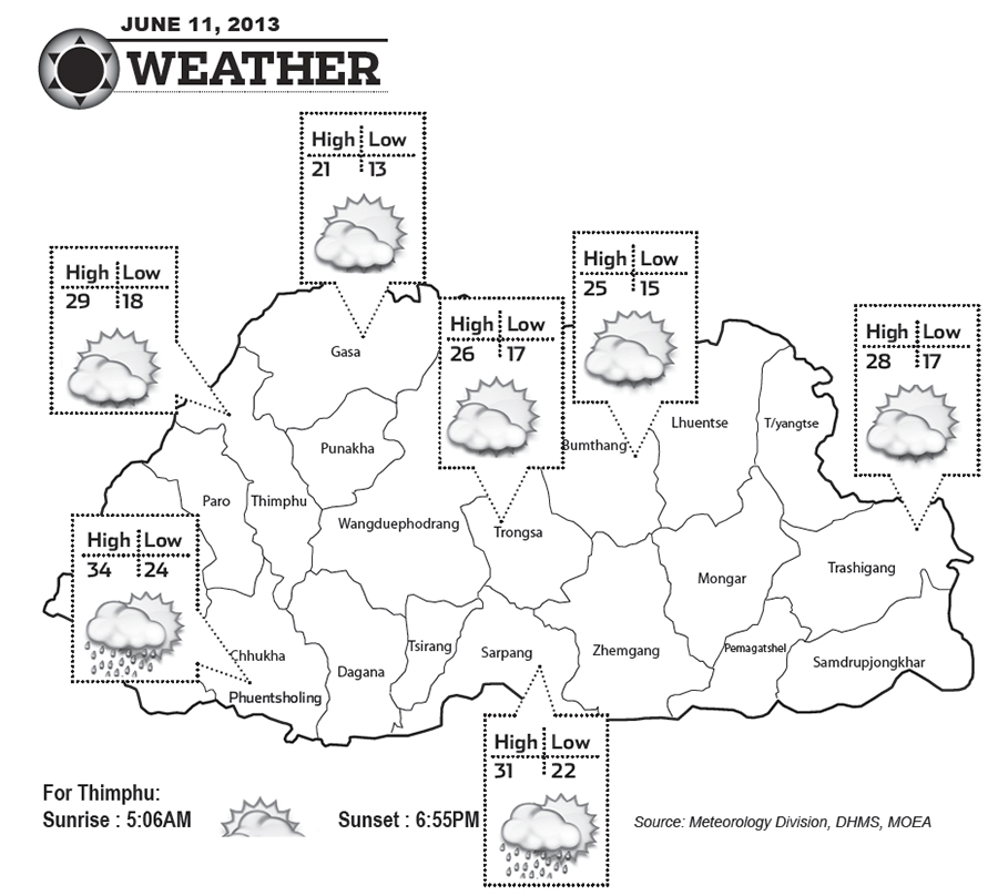 Bhutan Weather for June 11 2013