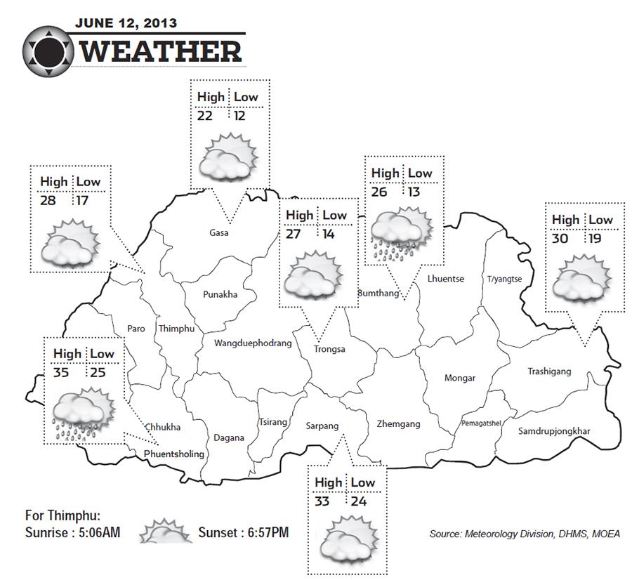 Bhutan Weather for June 12 2013