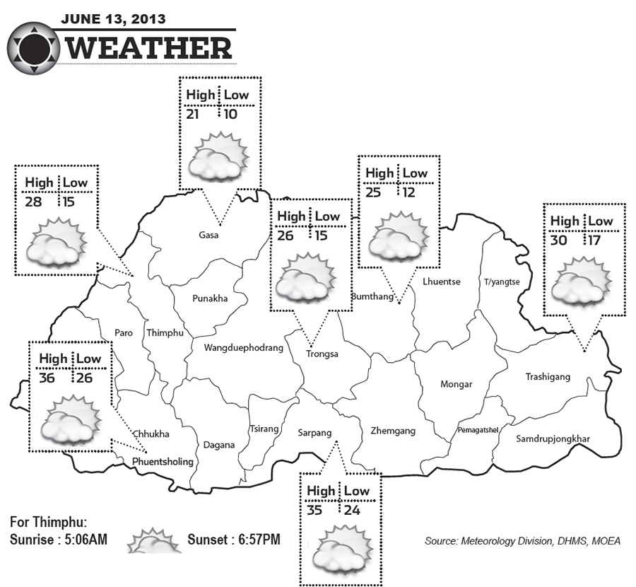 Bhutan Weather for June 13 2013
