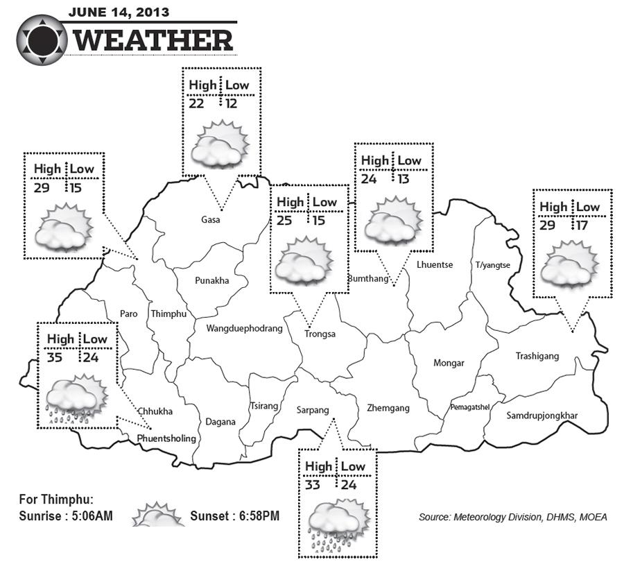 Bhutan Weather for June 14 2013