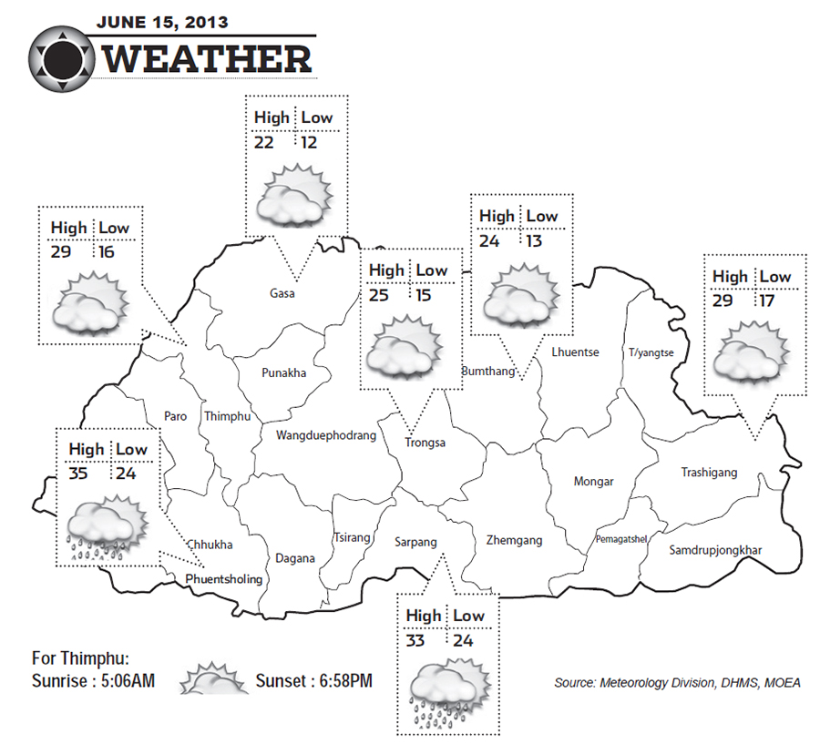 Bhutan Weather for June 15 2013