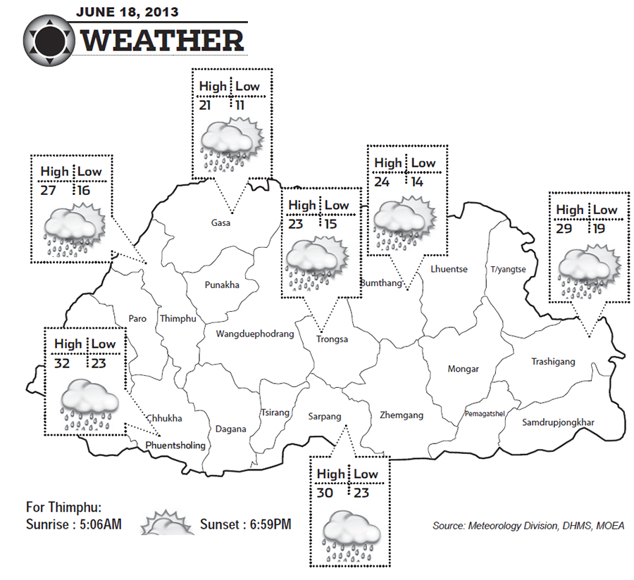 Bhutan Weather for June 18 2013