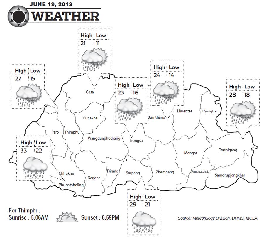 Bhutan Weather for June 19 2013