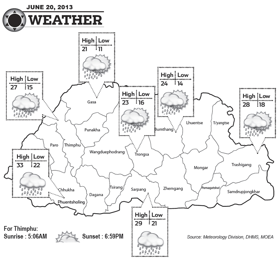 Bhutan Weather for June 20 2013