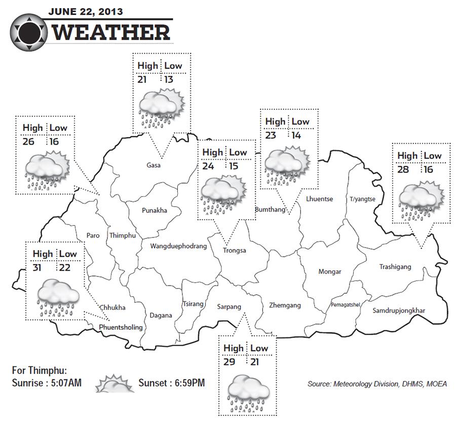 Bhutan Weather for June 22 2013