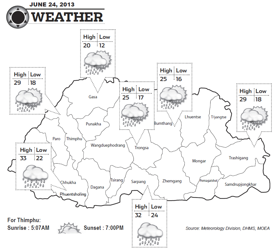 Bhutan Weather for June 24 2013