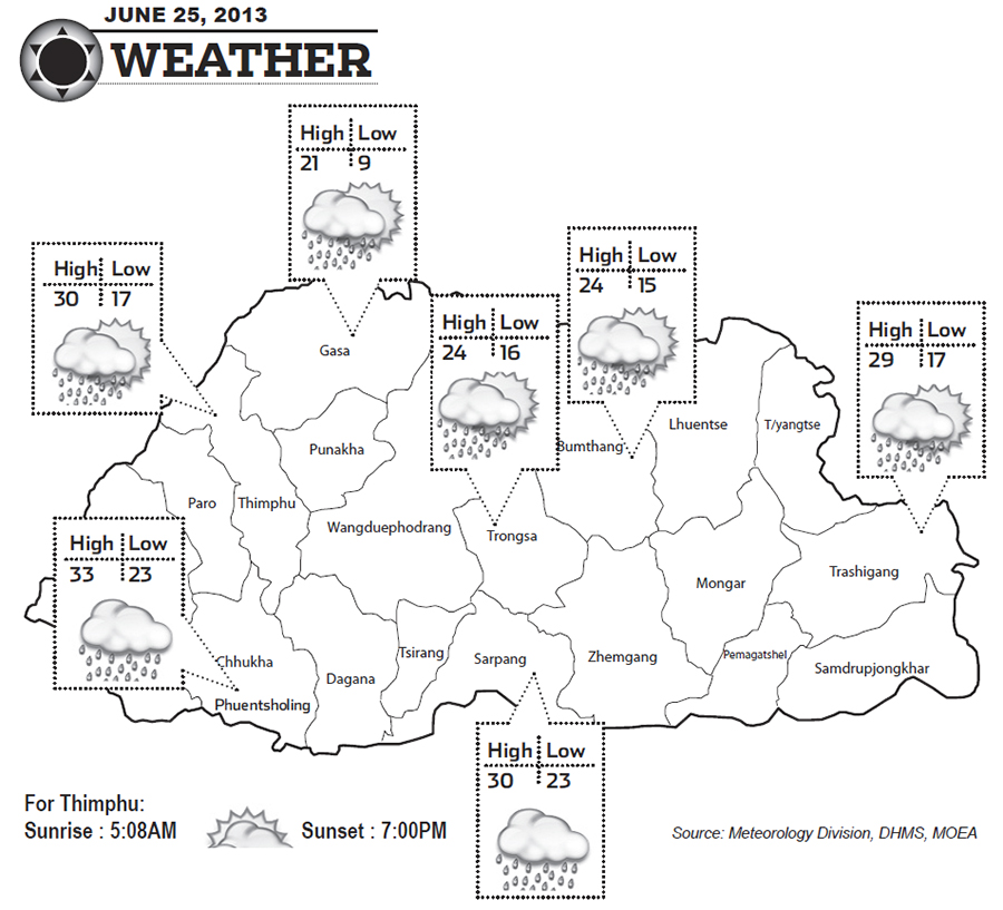 Bhutan Weather for June 25 2013
