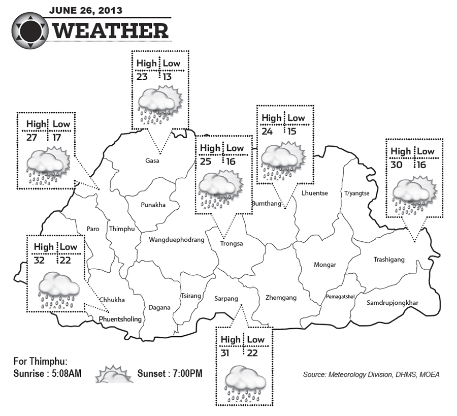 Bhutan Weather for June 26 2013
