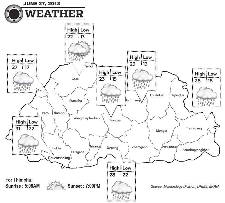 Bhutan Weather for June 27 2013