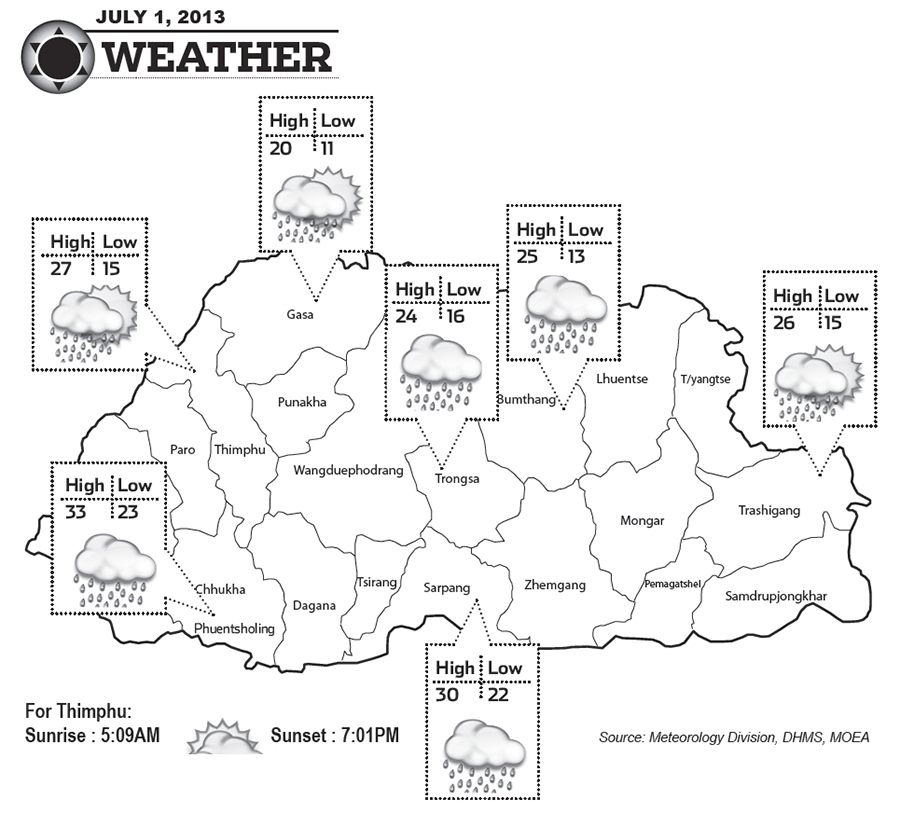 Bhutan Weather for July 01 2013