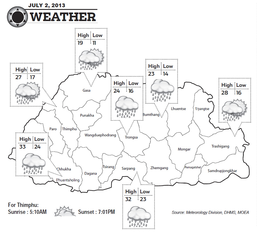 Bhutan Weather for July 02 2013