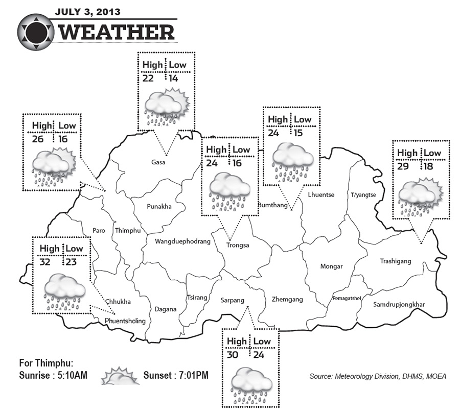 Bhutan Weather for July 03 2013