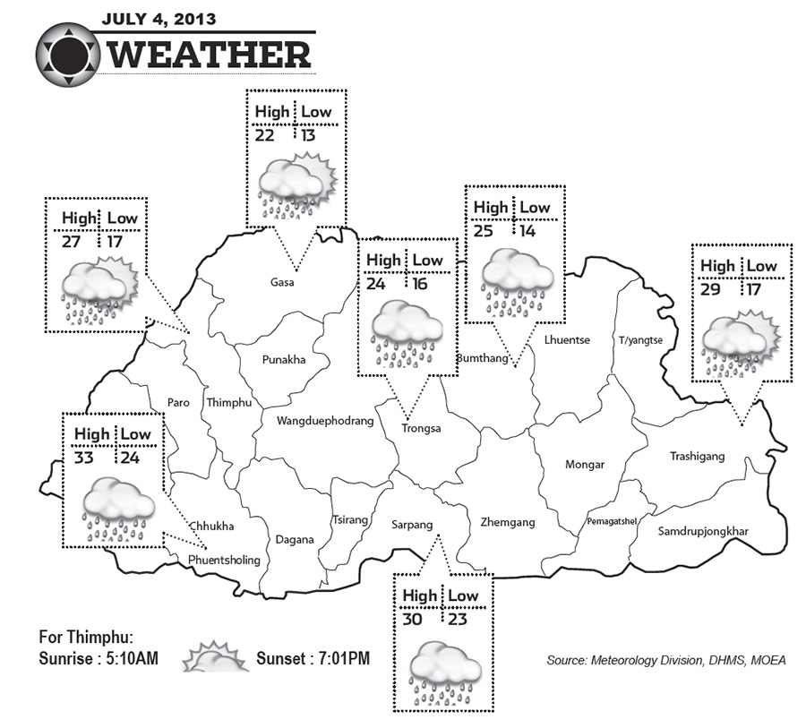 Bhutan Weather for July 04 2013