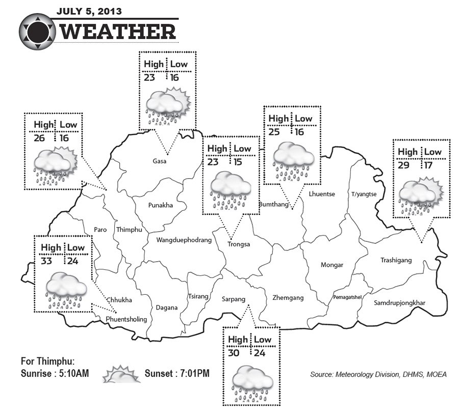Bhutan Weather for July 05 2013