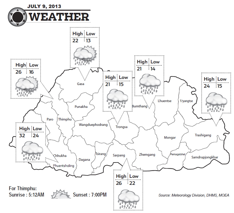 Bhutan Weather for July 09 2013