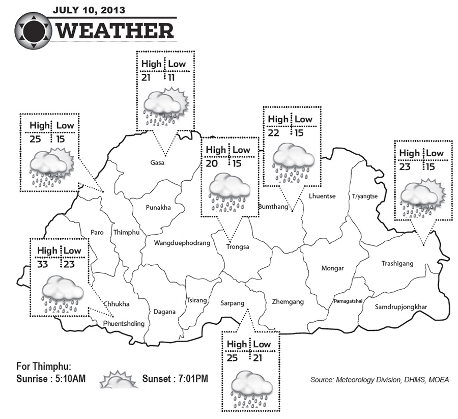 Bhutan Weather for July 10 2013