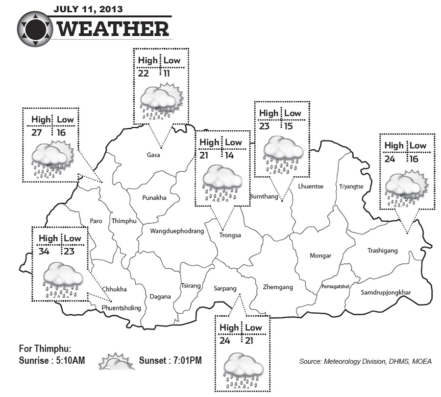 Bhutan Weather for July 11 2013