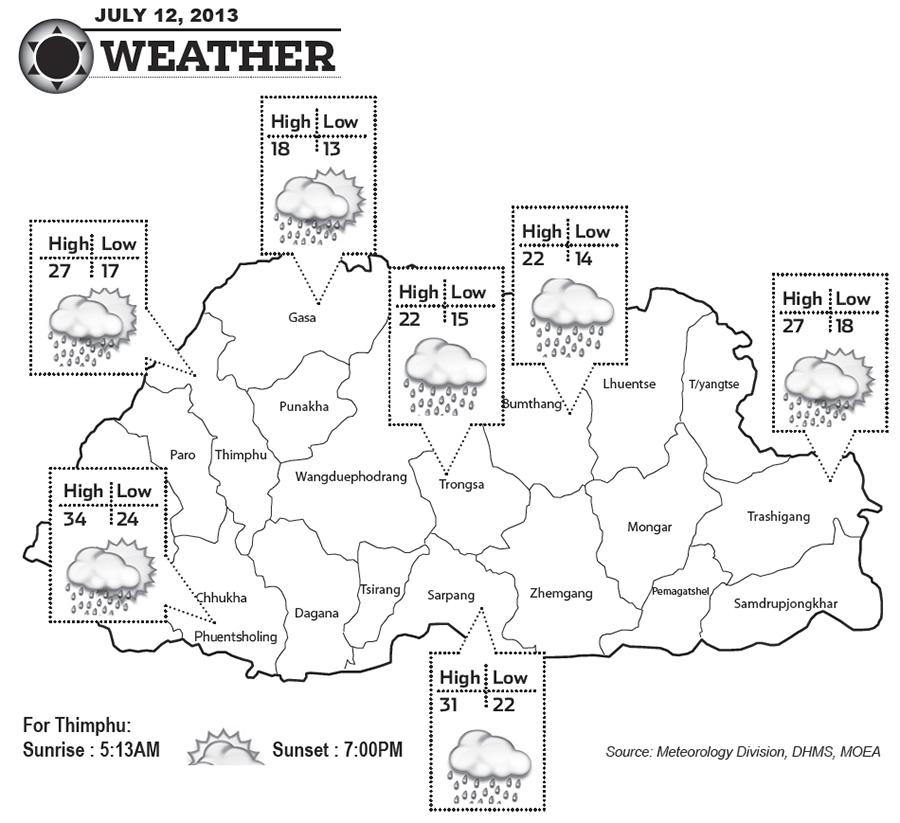Bhutan Weather for July 12 2013