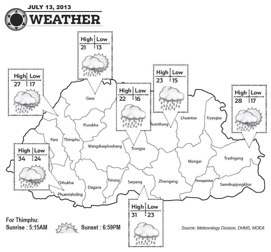 Bhutan Weather for July 13 2013