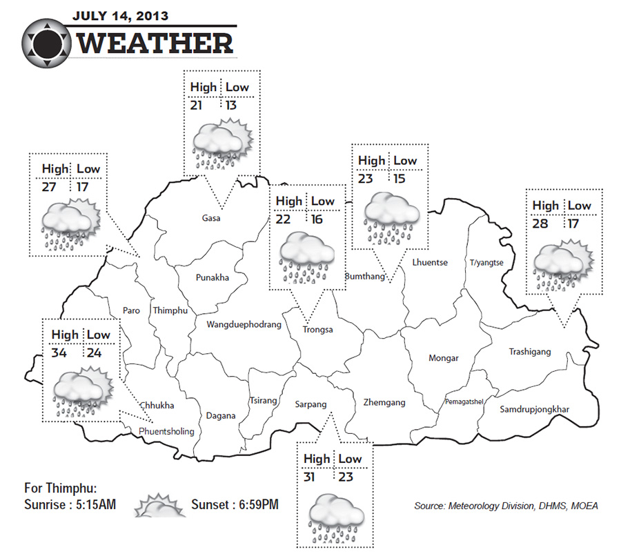 Bhutan Weather for July 14 2013