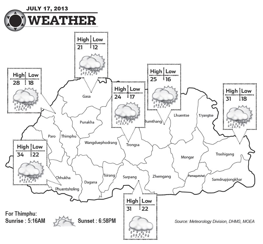 Bhutan Weather for July 17 2013