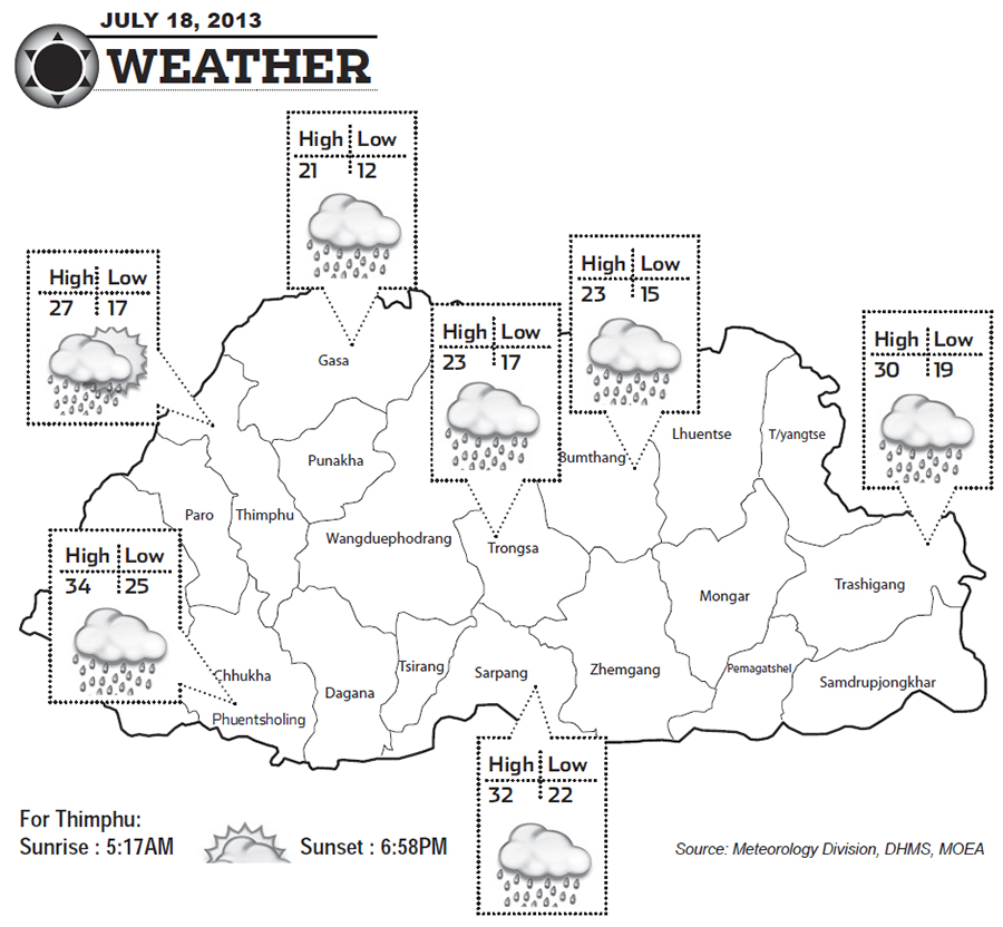 Bhutan Weather for July 18 2013