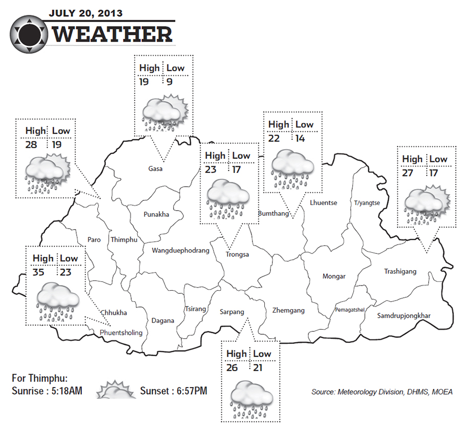 Bhutan Weather for July 20 2013