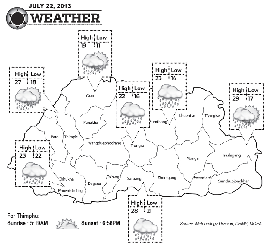 Bhutan Weather for July 22 2013