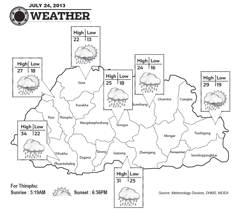 Bhutan Weather for July 24 2013