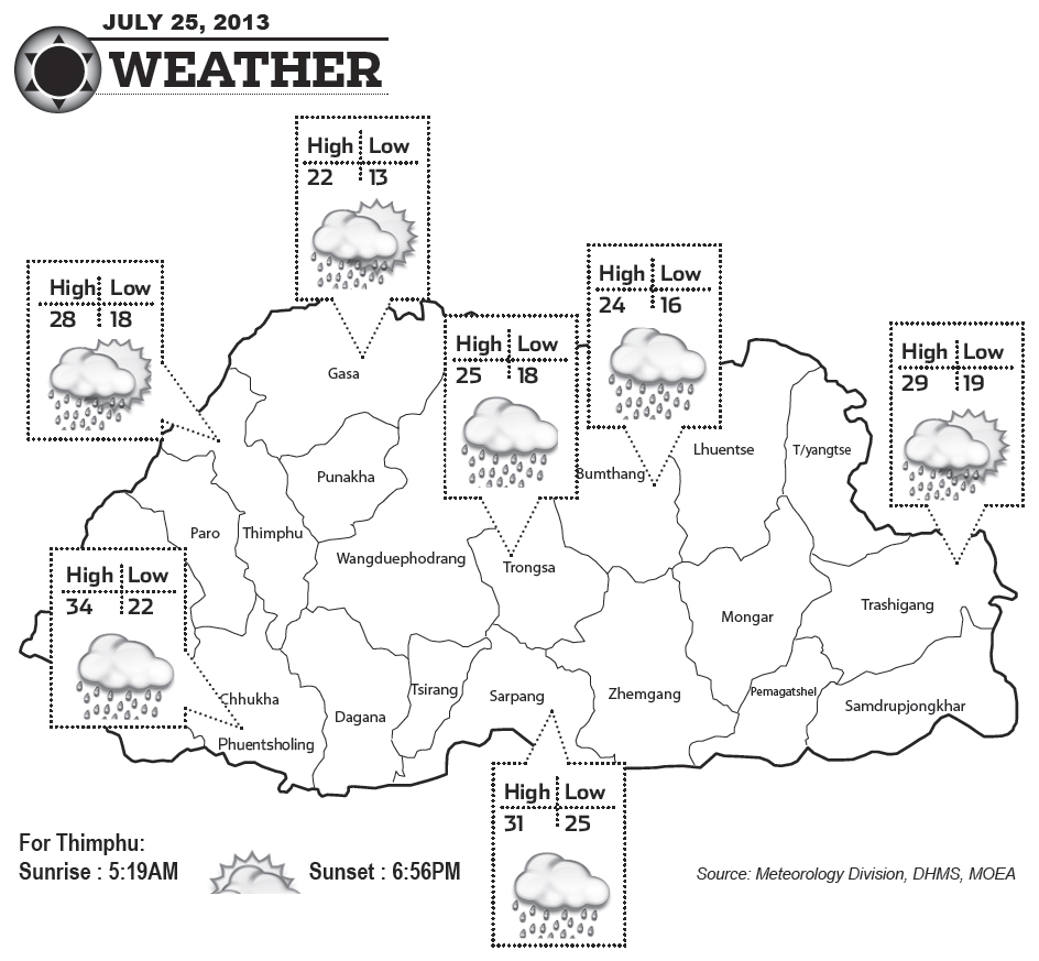 Bhutan Weather for July 25 2013