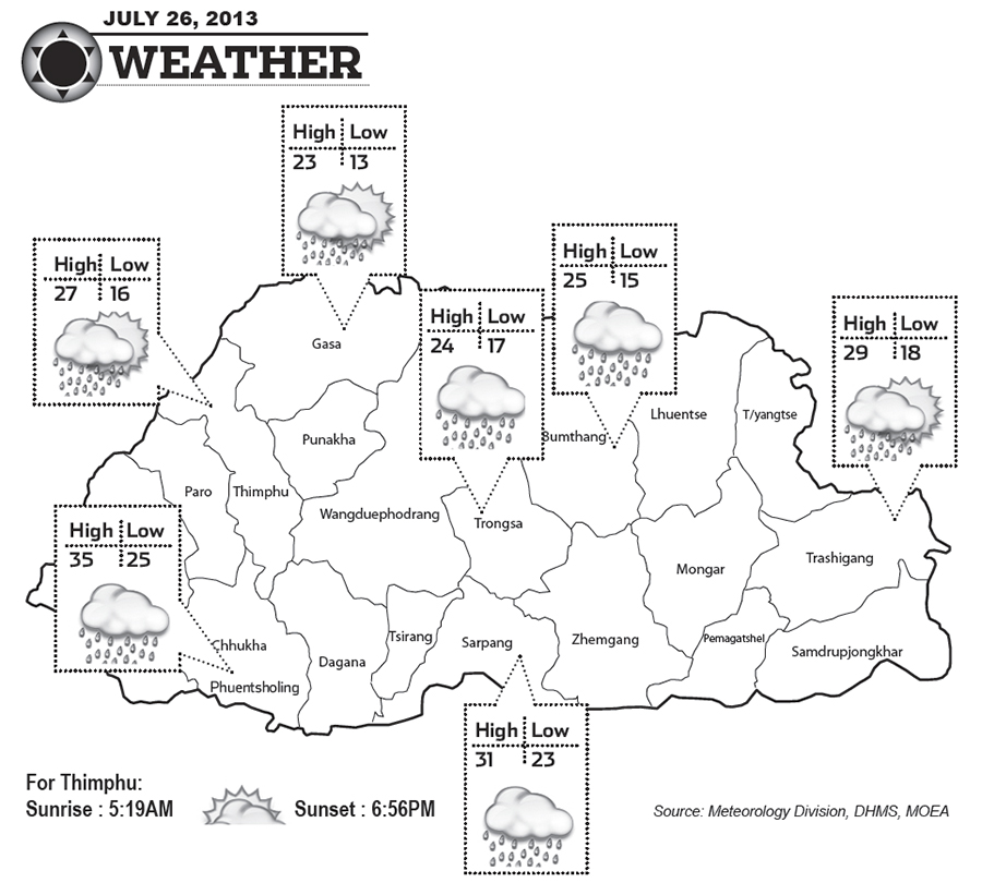 Bhutan Weather for July 26 2013