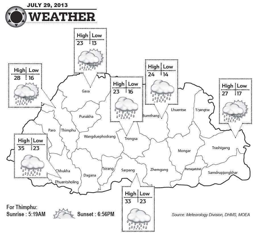 Bhutan Weather for July 29 2013